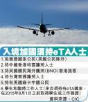 ✈ 飞往加拿大的免签入境游客须先行申请eTA 费用7元