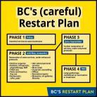 """卑诗省的""""重启计划"""" BC restart plan"""