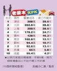 中国大城市娶妻成本高 温哥华每年有场集体婚礼
