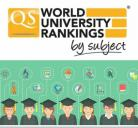 2016 QS世界大学学科排名 看专业选大学