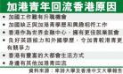 香港吸引港移二代回港工作 在加港青回流香港的原因