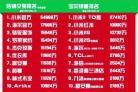 中国的软实力比山高 「天猫双11」网购日