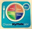美国政府发布的餐食营养比例