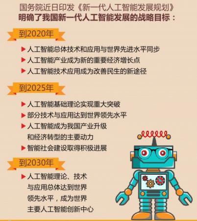 《人工智能崛起》已被视为科技业未来的决战场
