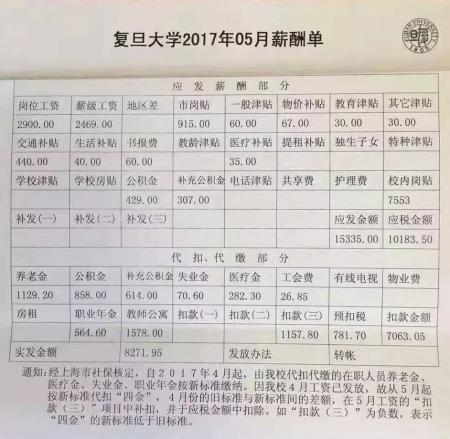 2017 复旦教授的工资条 中国教授是靠工资吃饭的吗?!