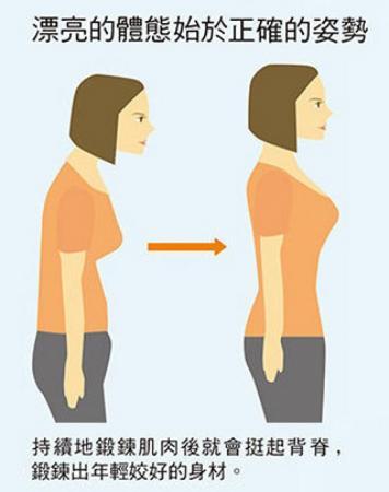 漂亮的体态始于正确的姿势 5种姿势最伤女人