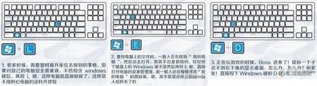windows鍵 /+L鍵 +E鍵 +D鍵