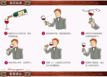波尔多中级酒庄紅酒常识